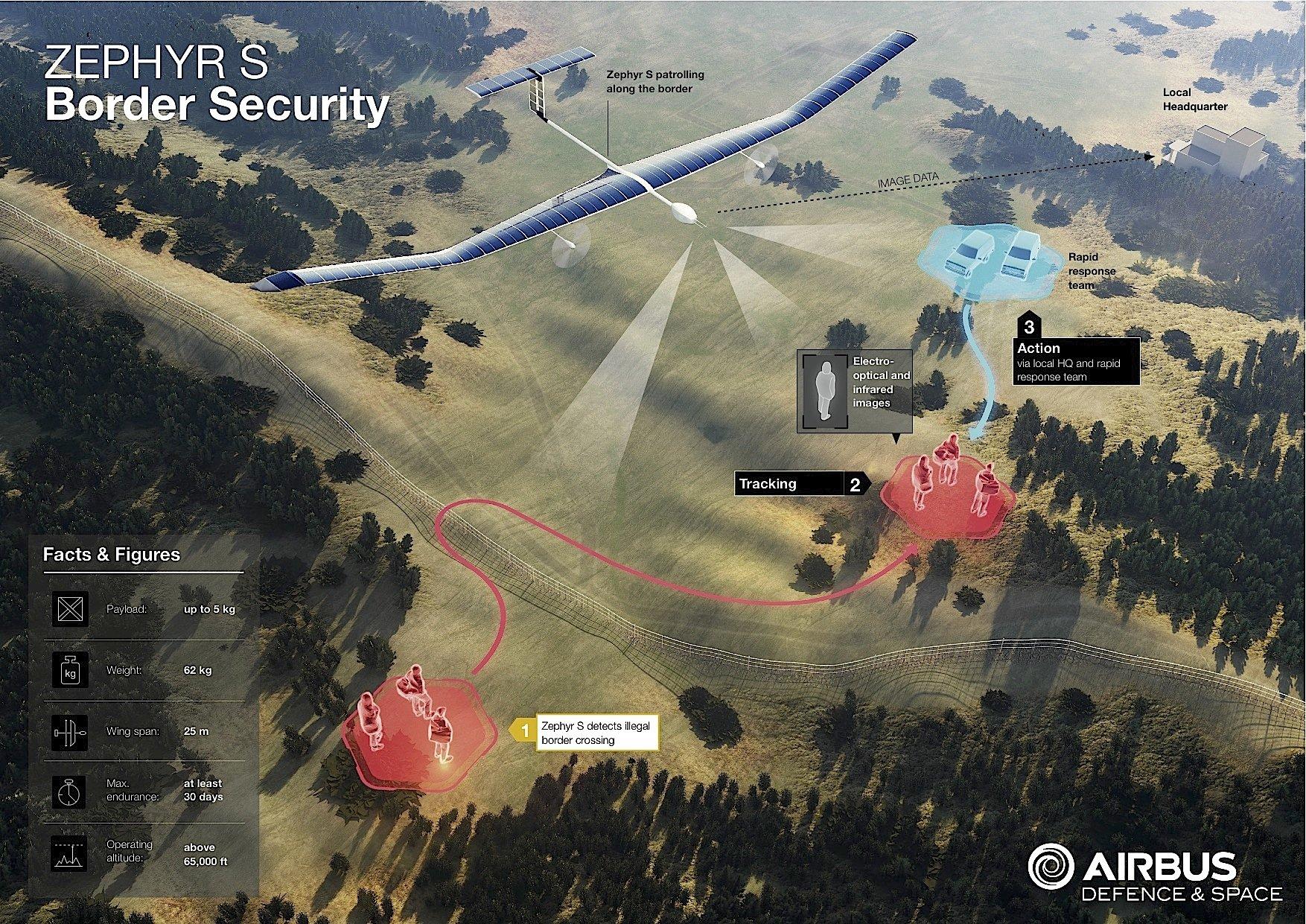 Einsetzbar sind die Zephyr-Dronen, um beispielsweise Grenzen zu sichern.
