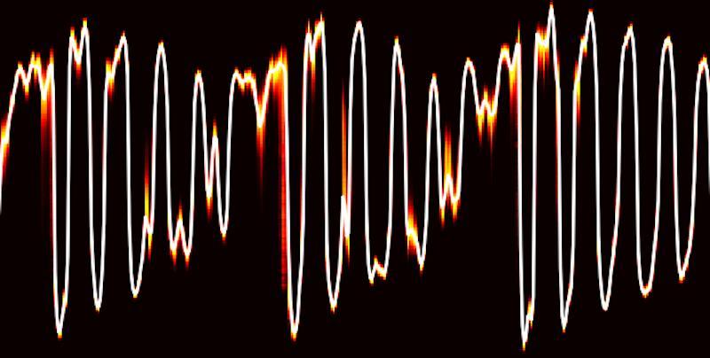 Wave Net erzeugtSprache als Wellenform. Durch das vonbiologischen Prozessen inspirierte Konzept des maschinellen Lernens, entsteht eine natürlich klingende Sprache, die sich im Laufe der Zeit immer weiter verbessert.