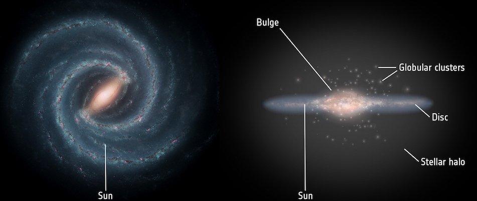 Anatomie der Milchstraße.