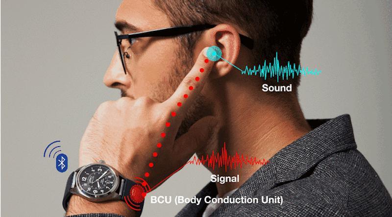 Die Body Conduction Unit verwandelt Audiosignale in Vibration. Legt der Besitzer den Zeigefinger auf den Ohrknochen, hört er seinen Gesprächspartner.