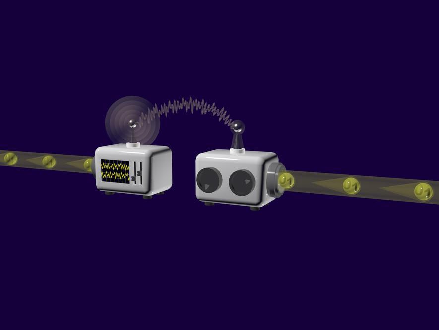 Deterministische Quantenteleportation eines photonischen Quantenbits: Jedes Qubit, das von links in den Teleporter fliegt, verlässt den Teleporter rechts mit einem Qualitätsverlust von nur etwa 20 Prozent – ein ohne Verschränkung unerreichbarer Wert.