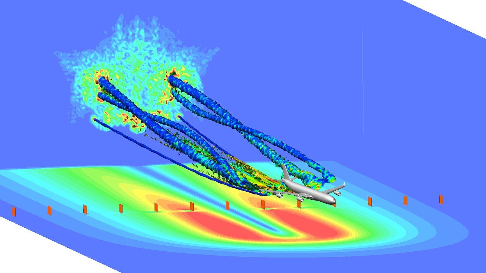 Wirbelschleppensimulation für einen Airbus A340 im Endanflug kurz vor der Landebahn: Mit Hilfe von Plattenreihen am Boden will das DLR die Wirbel schneller auflösen.
