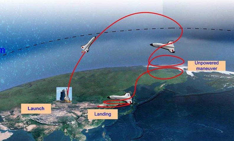 Der geplante Flieger soll 500 Weltraumflüge absolvieren und dabei ohne Trägerrakete alleine vertikal starten sowie automatisch landen können.