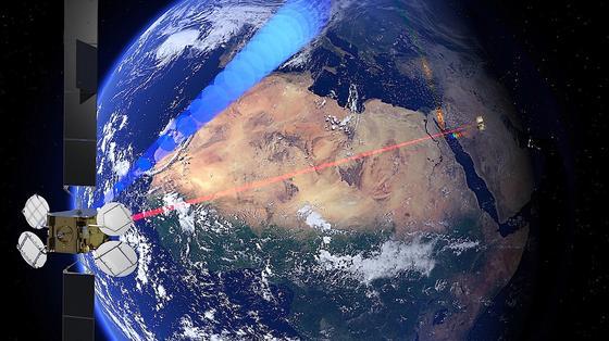 Datenübertragung zwischen Satellit und Erde per Laser: Aufnahmen des Erdbeobachtungssatelliten Sentinel-2 der ESA sollen künftig genutzt werden, um Landwirten zusätzliche Informationen über ihre Ackerflächen anzubieten.