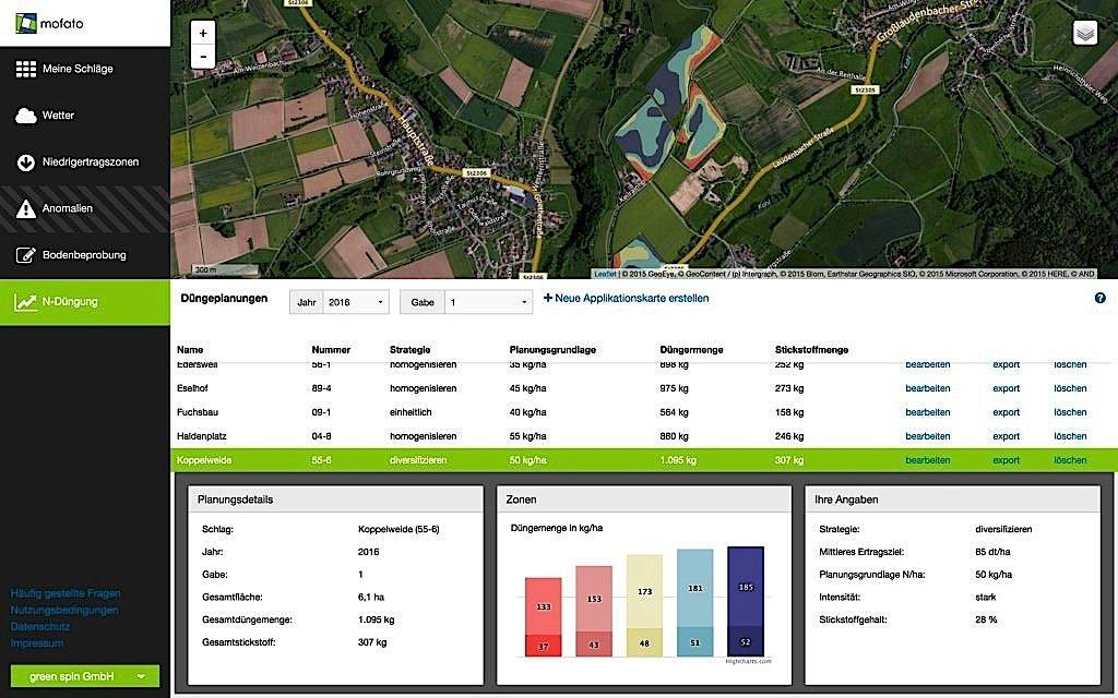 Das Würzburger Unternehmen Green Spin bietet Landwirten mit seiner Software Mofato auf Basis von Satellitendaten bereits detaillierte Daten über ihre Ackerflächen an.