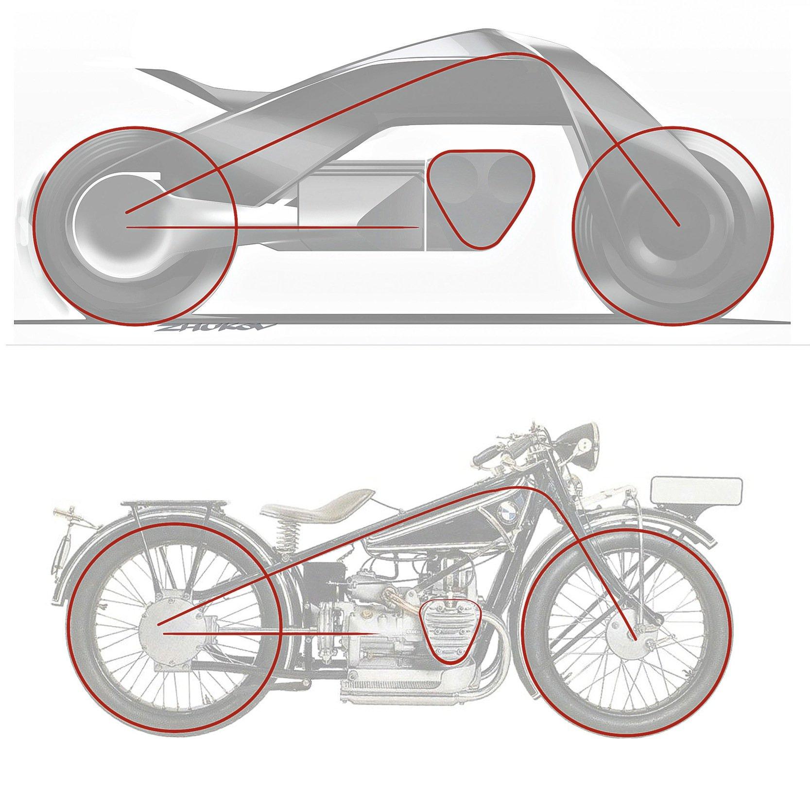 Bei der Formgebung haben sich die BMW-Designer von der historischen R32 inspirieren lassen.