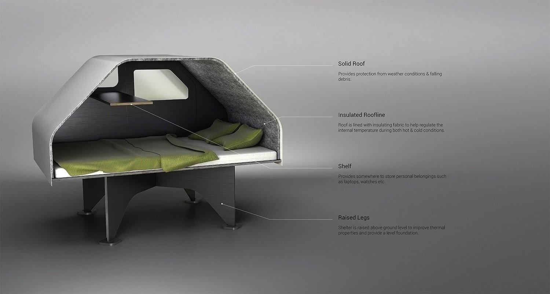 Duffy Shelter bietet zwei Erwachsenen einen Schlafplatz. Als Schutz vor Kälte lässt sich eine Isolierschicht unter der Decke einziehen.