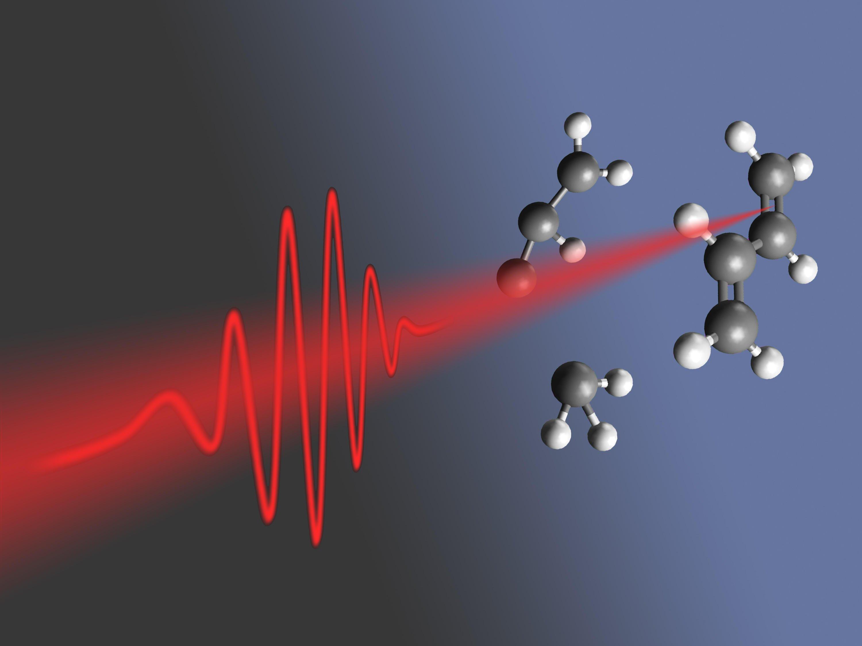 Hier trifft ein kurzer Laserpuls auf ein Molekül (Butadien), das in zwei Bruchstücke zerfällt.