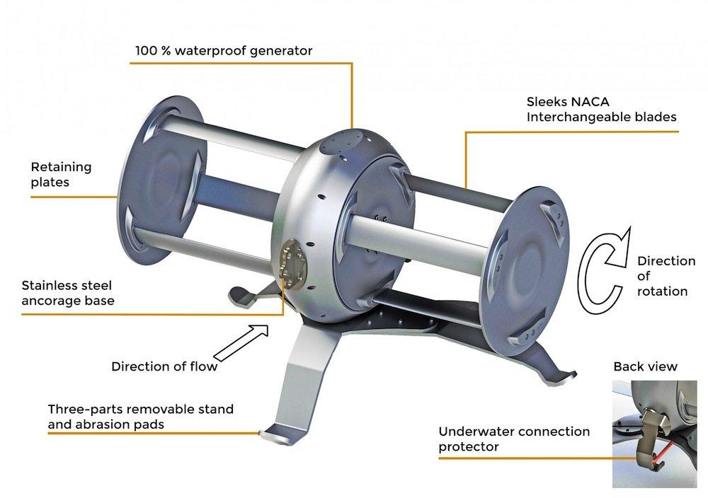 So ist die Idénergie-Turbine aufgebaut.