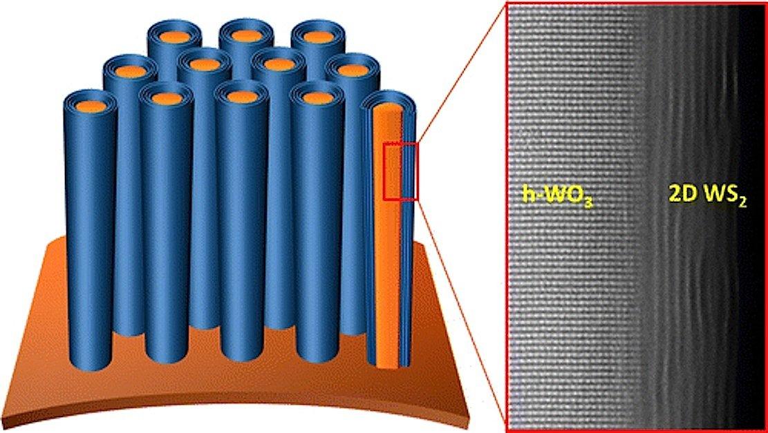 Schematischer Aufbau des Superkondensators der Universität Florida.