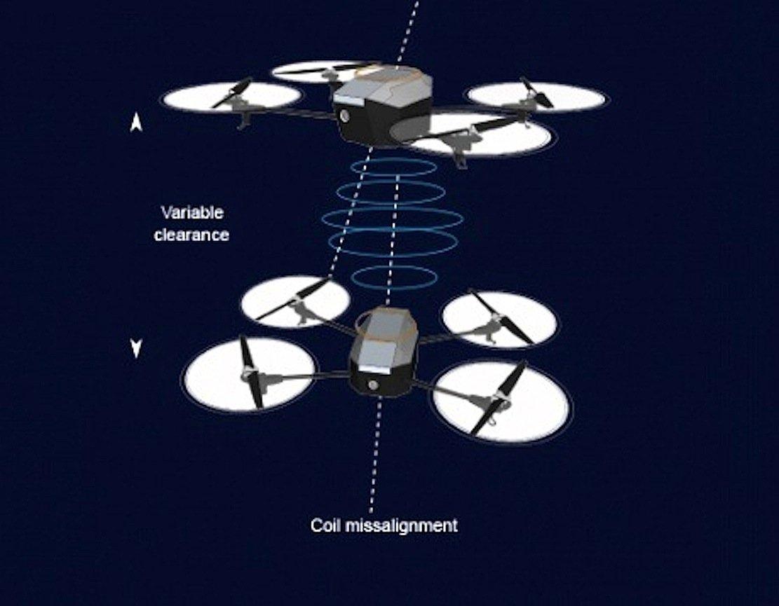 Die Ingenieure des Imperial College können sich auch vorstellen, dass sich Drohnen künftig gegenseitig drahtlos aufladen.