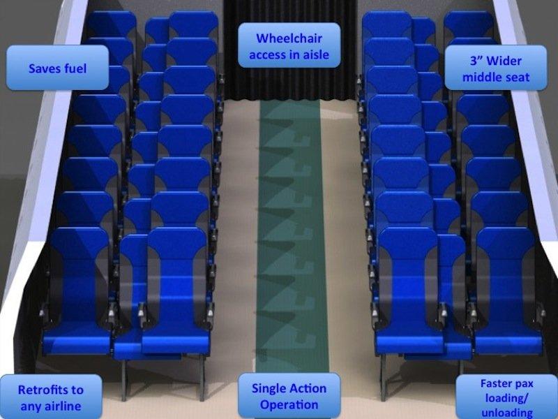 So viel Platz entsteht im Gang, wenn die Sitze beiseite geschoben werden.