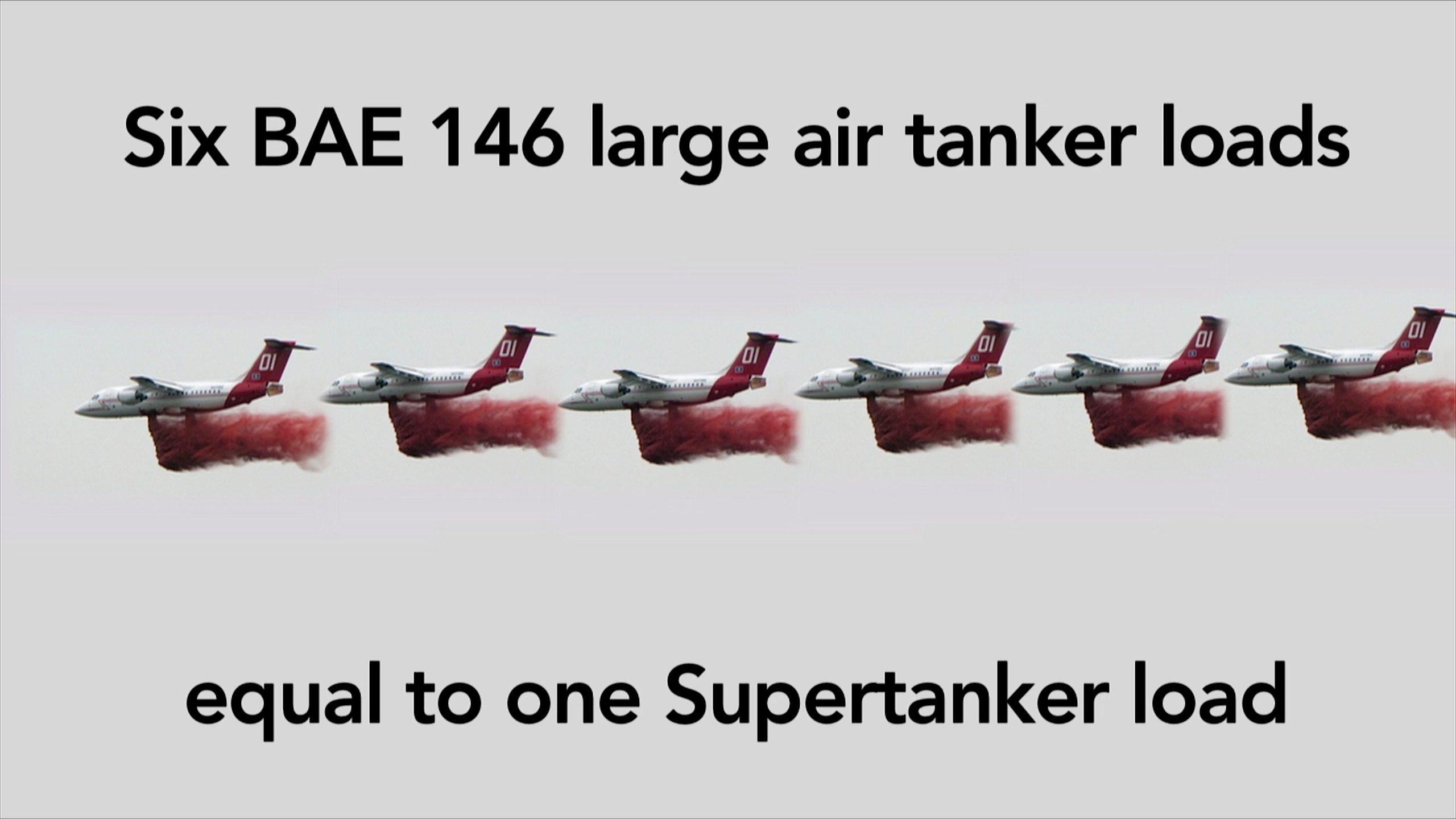 Der Löschjumbo kann sechs gewöhnliche Löschflugzeuge ersetzen.