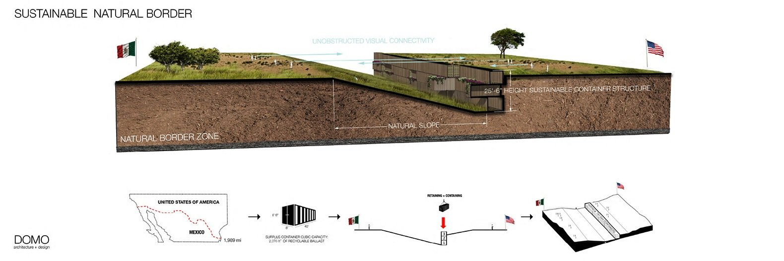 Die Container, die in die Erde gesetzt werden, bilden eine schwer überwindbare Mauer.