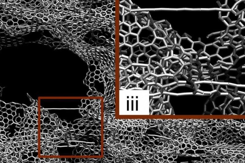 Die Illustration zeigt die Ergebnisse der Simulationstests zur Zug- und Druckfestigkeit der 3D-Graphen-Struktur.
