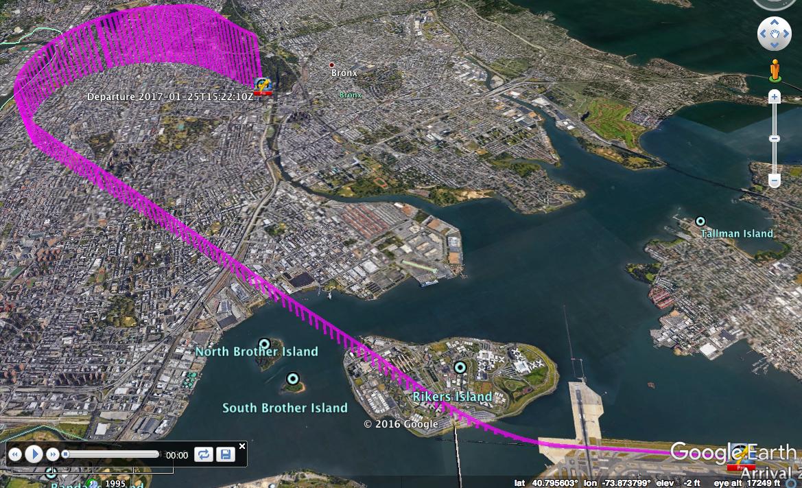 Die Grafik zeigt den Rückflugweg, den ELA statt einer Notwasserung im Hudson River angezeigt hätte. Das Unfallereignis ist oben links, der Flughafen unten rechts dargestellt, außerdem werden die Höhen des Gleitfluges angezeigt.