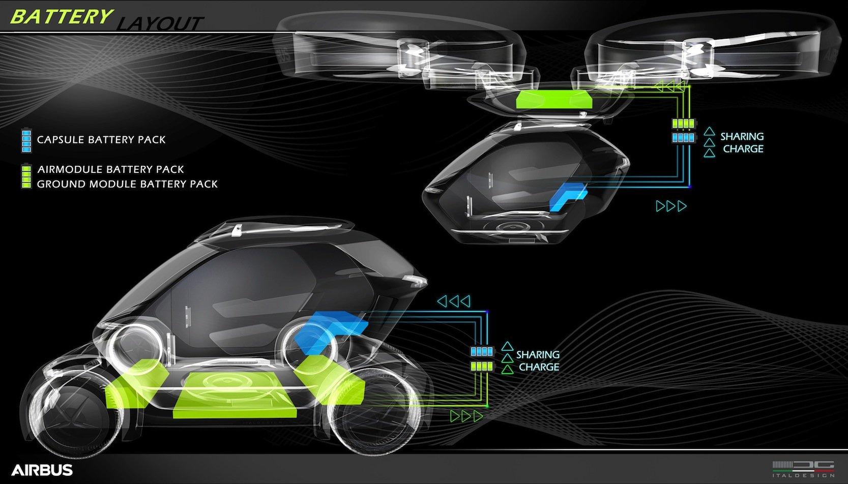 Die Batterien sind im Boden des Fahrgestells und in der Drohnenhalterung untergebracht, an der die Kabine an die Drohne ankoppelt.