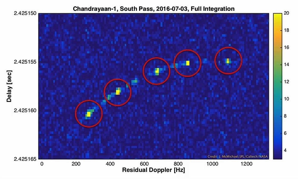 Radarbilder von der Chandrayaan-1-Raumsonde beim Flug über den Südpol des Mondes.