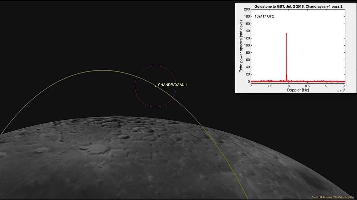 Das computergenerierte Bild zeigt den Standort der indischen Mondsonde Chandrayaan-1, als sie am 2. Juli 2016 mittels Radar von Nasa-Forschern wiedergefunden wurde.