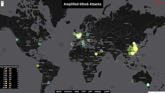 Massenangriffe von Hackern: Informatiker der Universität des Saarlandes haben 21 so genannte Honeypots im Internet als Fallen für Hacker ausgelegt. Damit können sie nicht nur frühzeitig Hackerangriffe aufspüren, sondern auch deren Quellen.