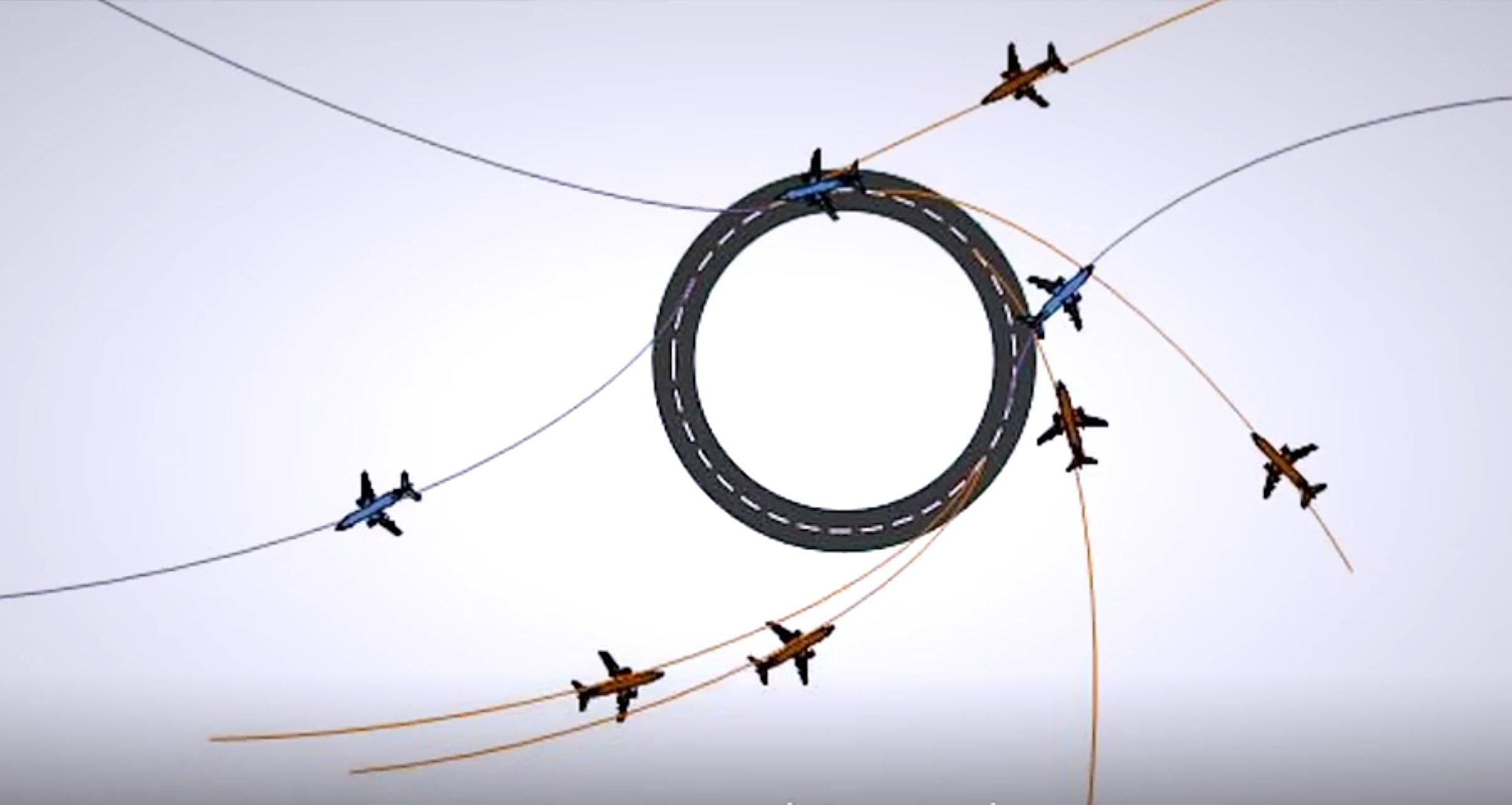Die Flugzeuge können je nach Herkunft oder Zielort in optimaler Richtung starten und landen. Gleichzeitig können sie Seitenwinden aus dem Weg gehen.