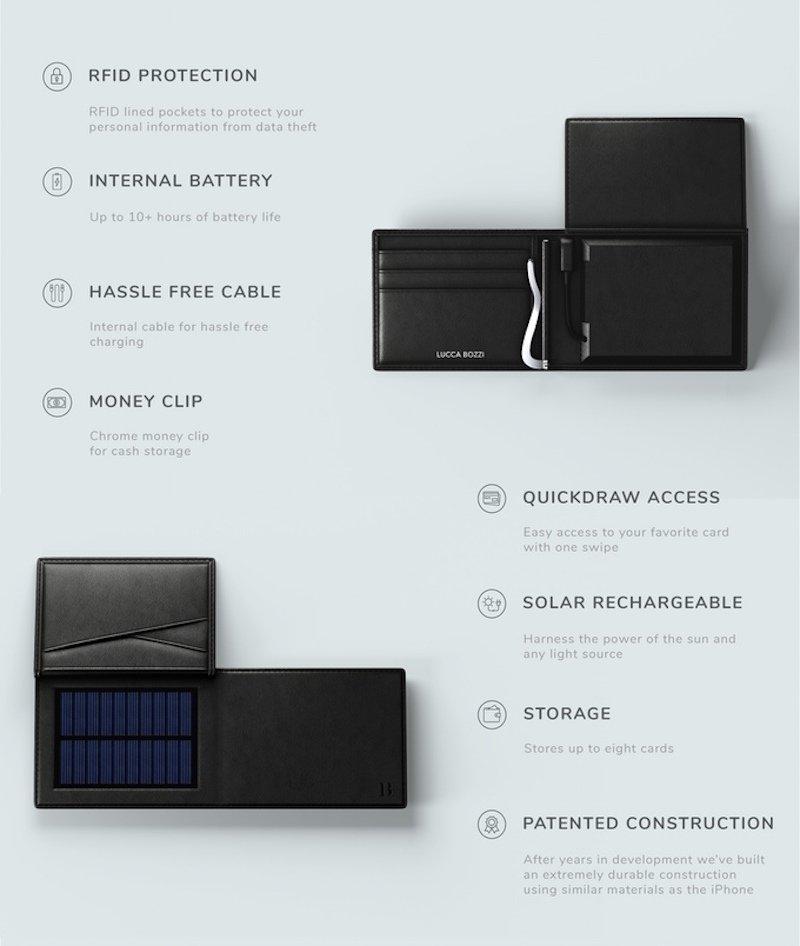 Und das alles steckt in der Solar Wallet.