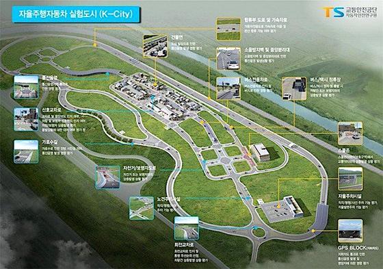 """K-City:Auf dem 360.000 m<custom name=""""sup"""">2</custom> großen Gelände wird ab Oktober 2017 der Straßenverkehr mit selbstfahrenden Autos getestet."""