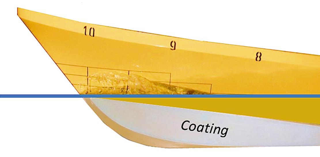 Die Beschichtung konnte die Turbulenzen am Schiffsrumpf auch bei wachsendem Tempo gut reduzieren.