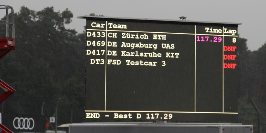 Schwerer Start für die fahrerlosen Fahrzeuge am Hockenheimring