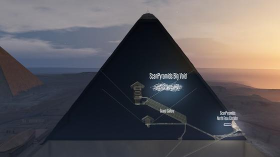 Die Computergrafik zeigt einen möglichen Hohlraum in der Cheops-Pyramide südwestlich von Gizeh. Forscher haben ihn mithilfe von kosmischen Strahlen entdeckt.