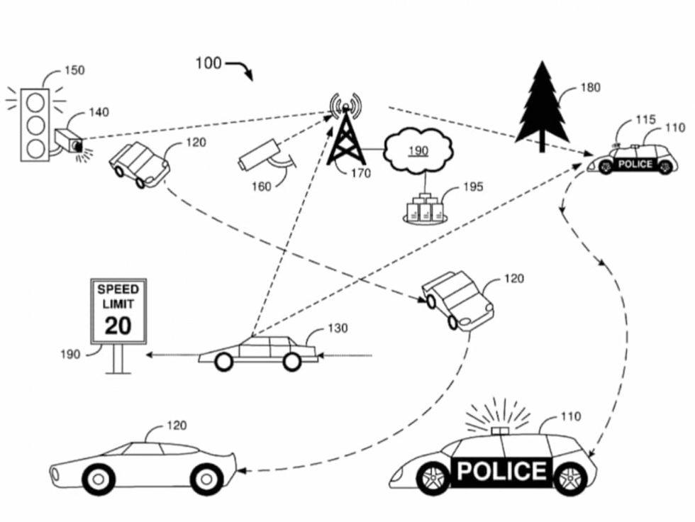 Diese Grafik stammt aus dem Patentantrag in den USA. Demnach kommuniziert das Polizeiauto mit dem Privatauto und stellt Daten sicher, etwa die gefahrene Geschwindigkeit und die Information, wer das Auto gesteuert hat.