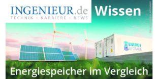 Teaserbild einer grünen Wiese mit Solarpanels, Windrädern und weißen Boxen, auf denen Energiespeicher steht