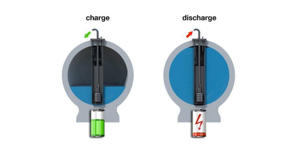 Illustration der Stromerzeugung