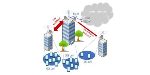 Illustration eines Mobilfunknetzes