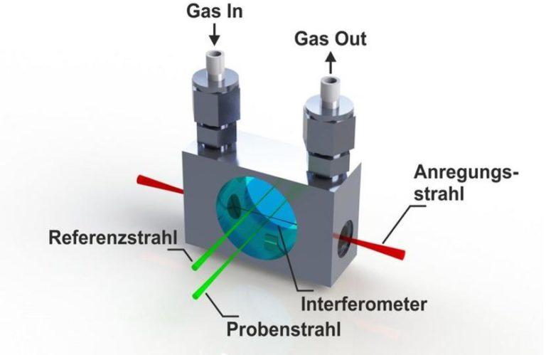 Eine schematische Darstellung der Messzelle, entwickelt an der TU Wien.