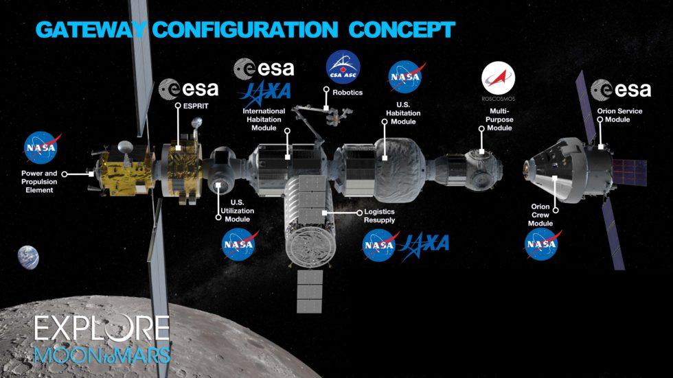 Grafische Darstellung des Lunar Orbital Platform-Gateway
