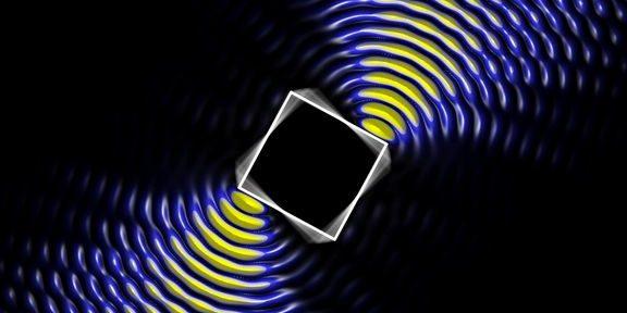 Intensitätsverteilung eines elektrischen Wellenfeldes
