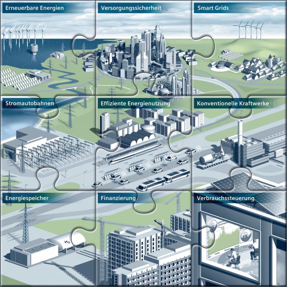 Die Energiewende ‧erfordert vielfältige Maßnahmen, die wie Puzzlesteine ineinandergreifen müssen. Bild: Siemens