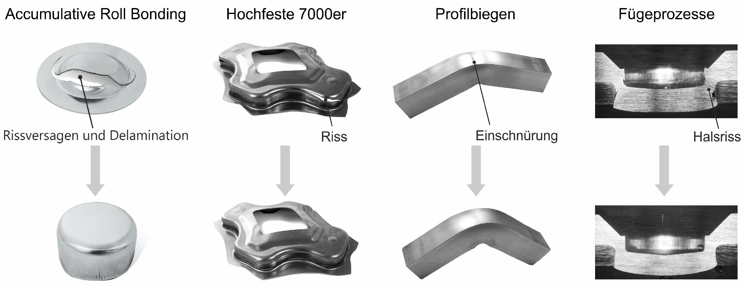 Bild 4 Einsatzbereiche maßgeschneiderter Aluminiumhalbzeuge. Bild: Friedrich-Alexander-Universität Erlangen-Nürnberg