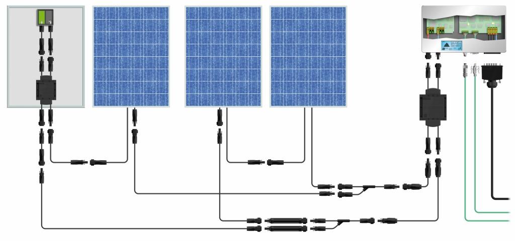 Bild 1 Alles aus einer Hand: Aufeinander abgestimmte Komponenten sorgen beim Betrieb von Solaranlagen für geringe Verluste und minimalen Service-Aufwand. Bild: Phoenix Contact