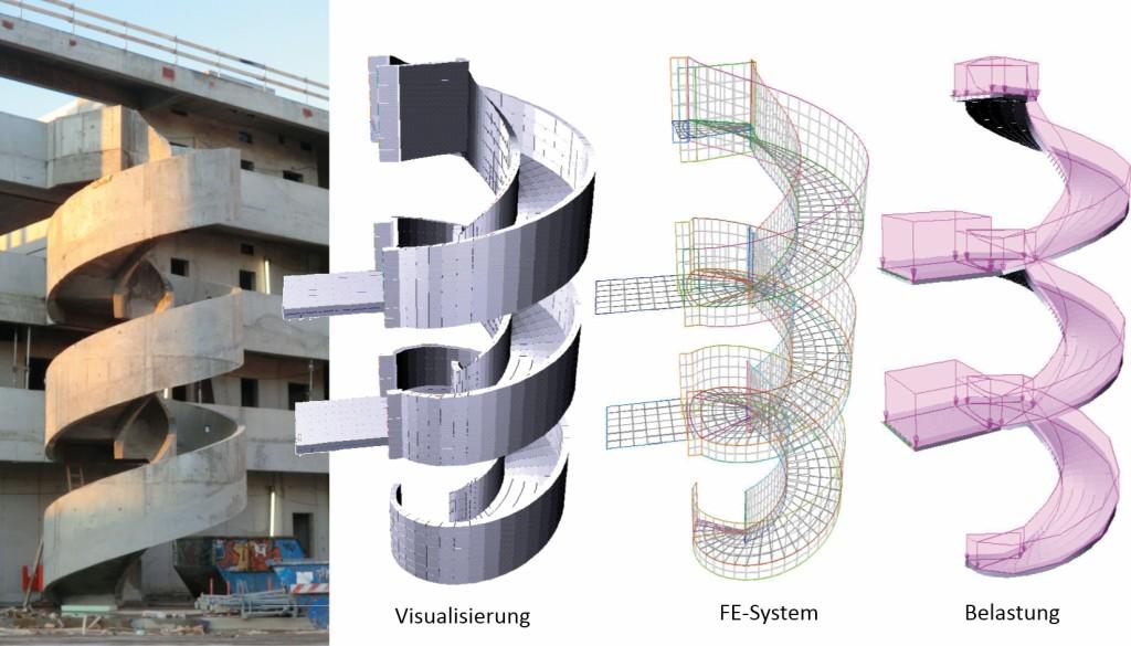 Der helixförmige Wendel wird mit TRIMAS modelliert. Abb.: ahw Ingenieure GmbH