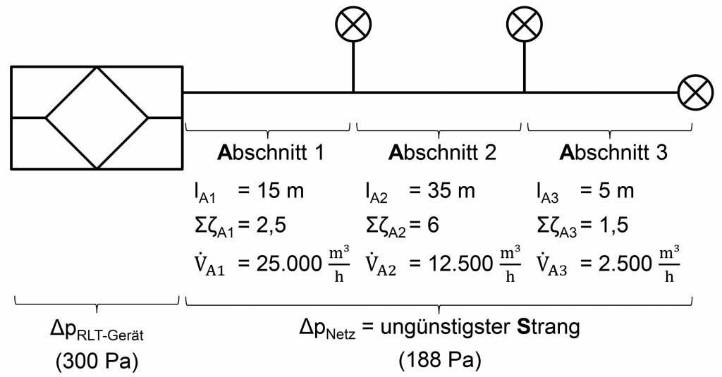Beispiel-RLT-System. Bild: Schaub/ Kriegel
