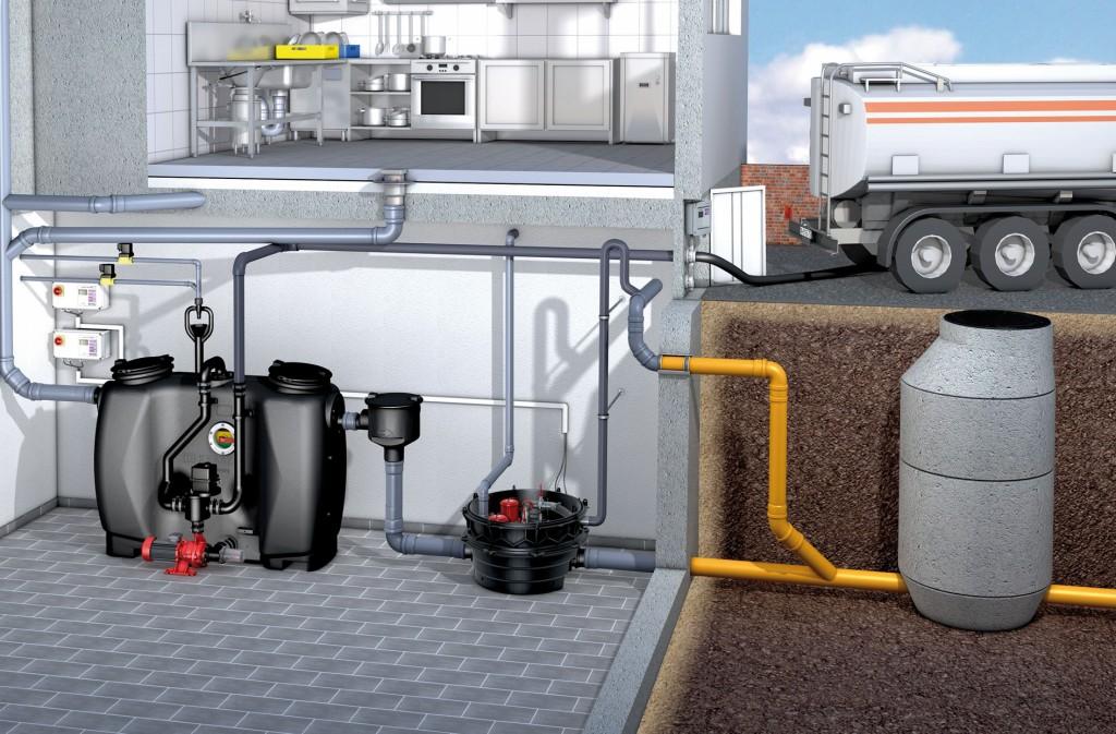 Auch für den Einsatz nach Fettabscheidern geeignet: Ecolift XL. Bild: Kessel AG