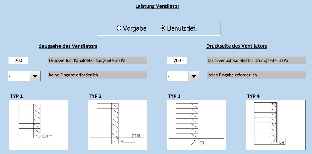 Berechnung Ventilatorleistung, Druckverluste durch Kanalnetz. Bild: Totaro/Hausmann