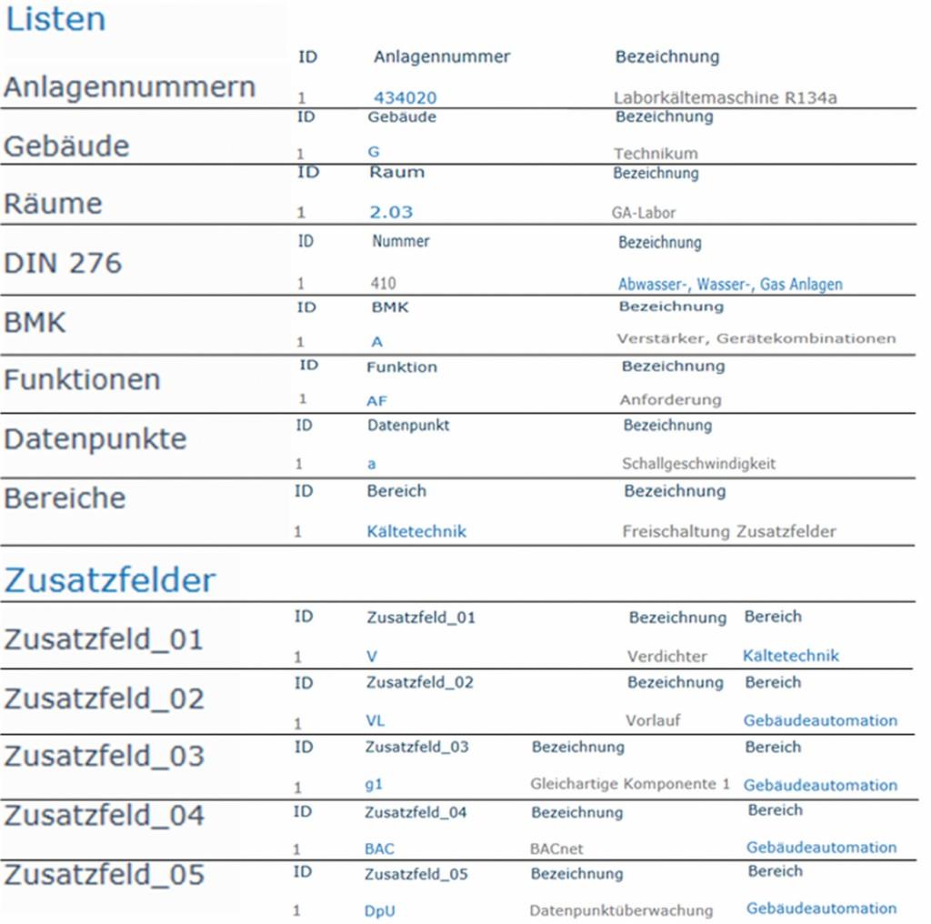 Listenübersicht des Kennzeichnungssystems (KS). Bild: Hochschule Biberach