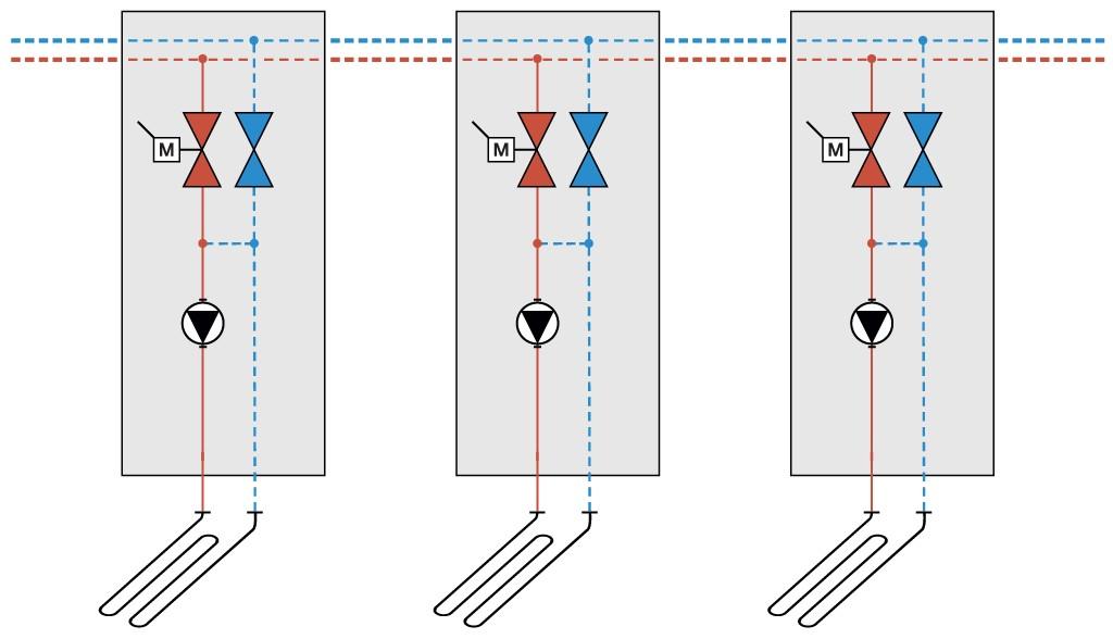 Beimisch-Regelung, dezentrale Verteilung Bild: Gabanyi