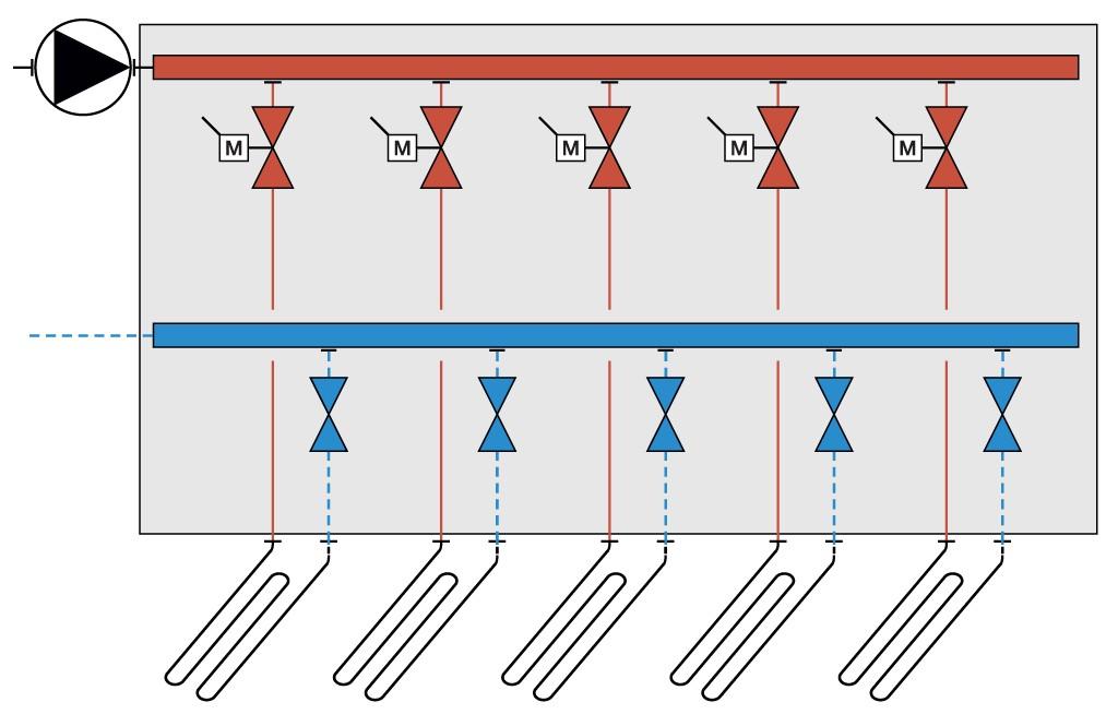 Herkömmliche Drossel-Regelung, zentrale Verteilung Bild: Gabanyi