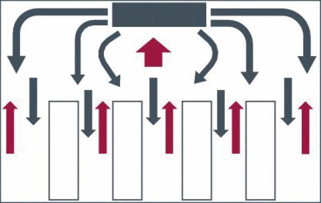 Kühlung eines RZ mit Mischlüftung. Bild: Dorenburg/Richter