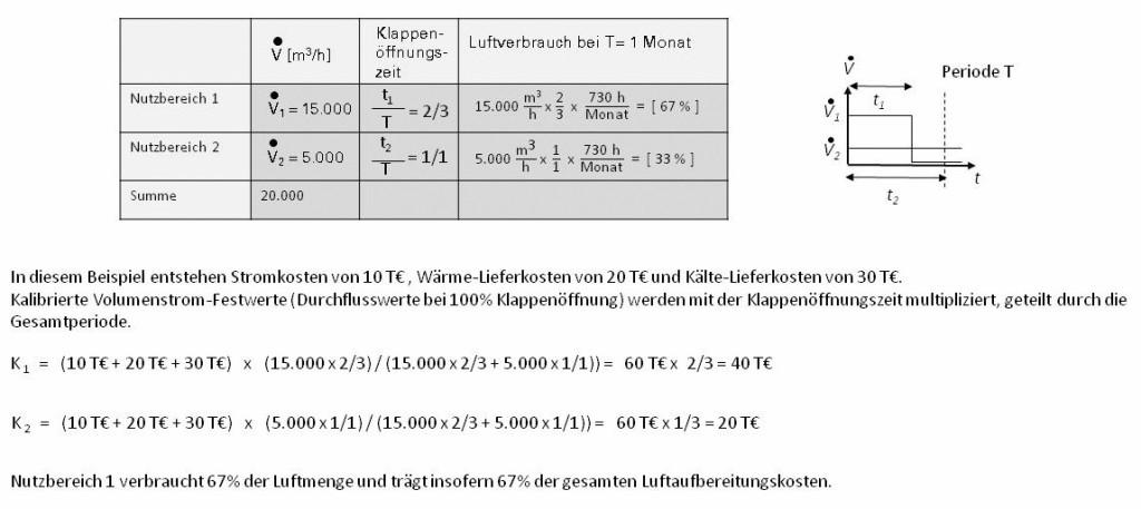 Beispiel zur Methode A1 Bild: Mügge et al.