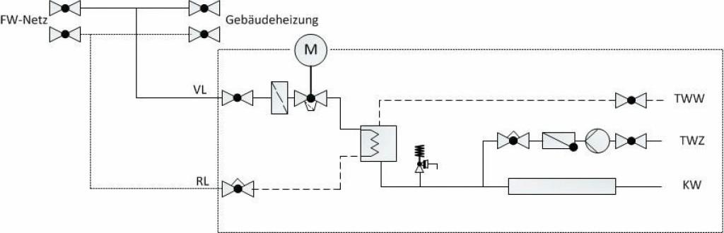 Warmwasserbereitung im Durchflusssystem. Bild: W. Bälz & Sohn GmbH & Co.
